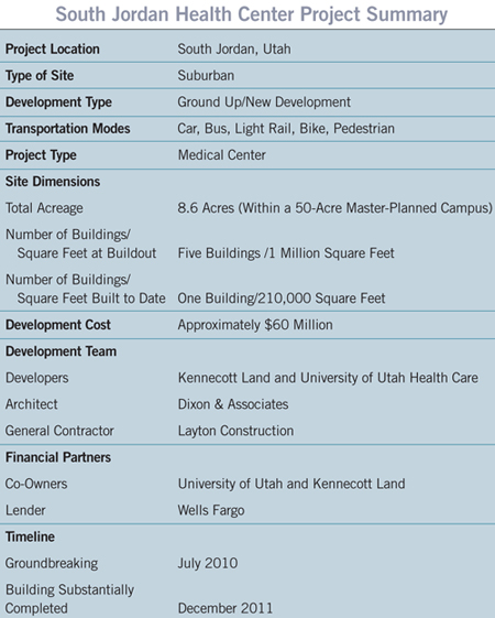 South Jordan Medical Center project summary table