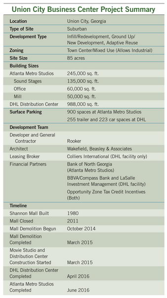 Union City business center project summary