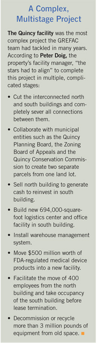 quincy facility multistage commercial real estate development project