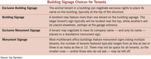 table showing building signage choices for tenants