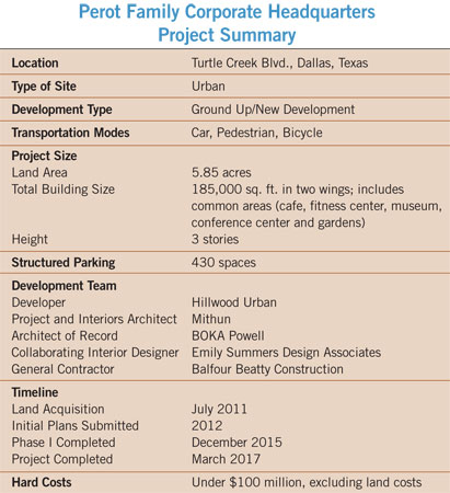 Perot headquarters project summary