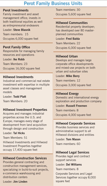 Perot family business units summary