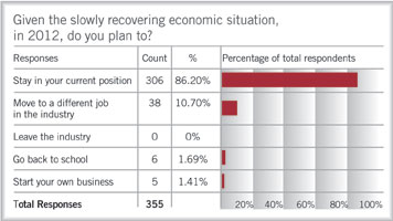recovering economic situation