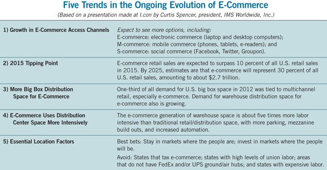 table showing the five trends on e-commerce