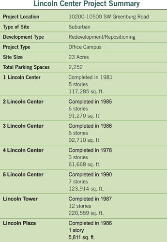 project summary for Lincoln Center